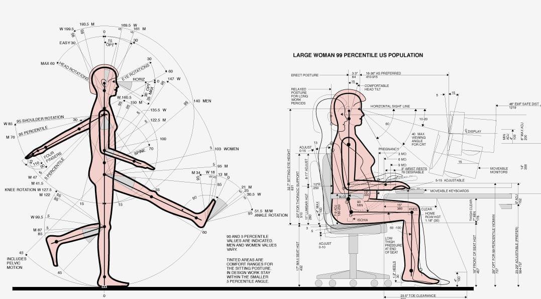 人間工学に沿ったエルゴノミックデザイン