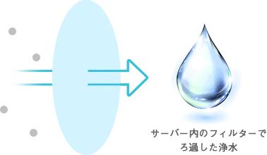 浄水の特徴